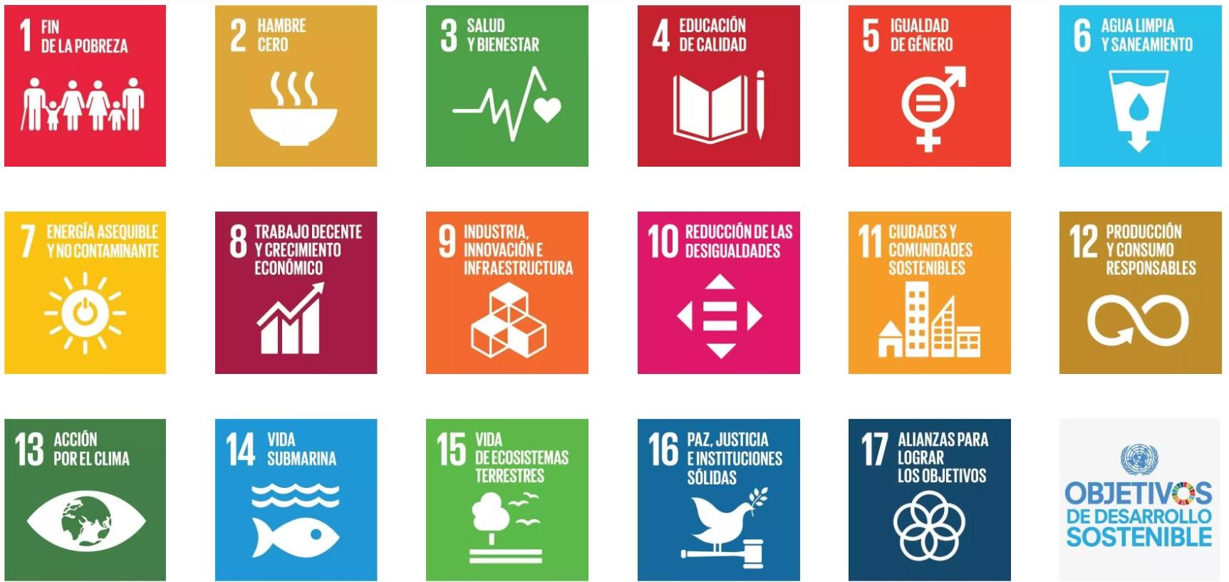 Objetivos de desarrollo sostenible naciones unidas undp